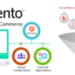 Magento Is Considered As Best Ecommerce Platform